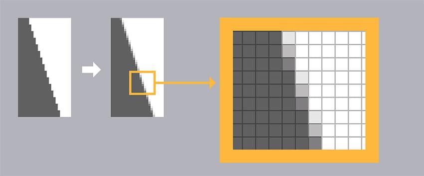 Photoshopなどではぼかしツールなどを使用すれば処理できる部分ですが、ドット絵の場合は、作画する人の手作業によって表現する必要があります。